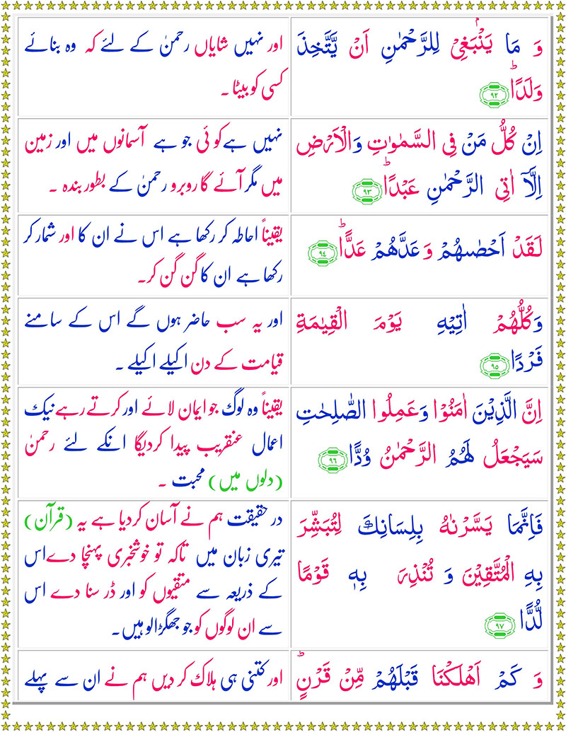 Summary -> Translation Of Surah Maryam Noblequrancom