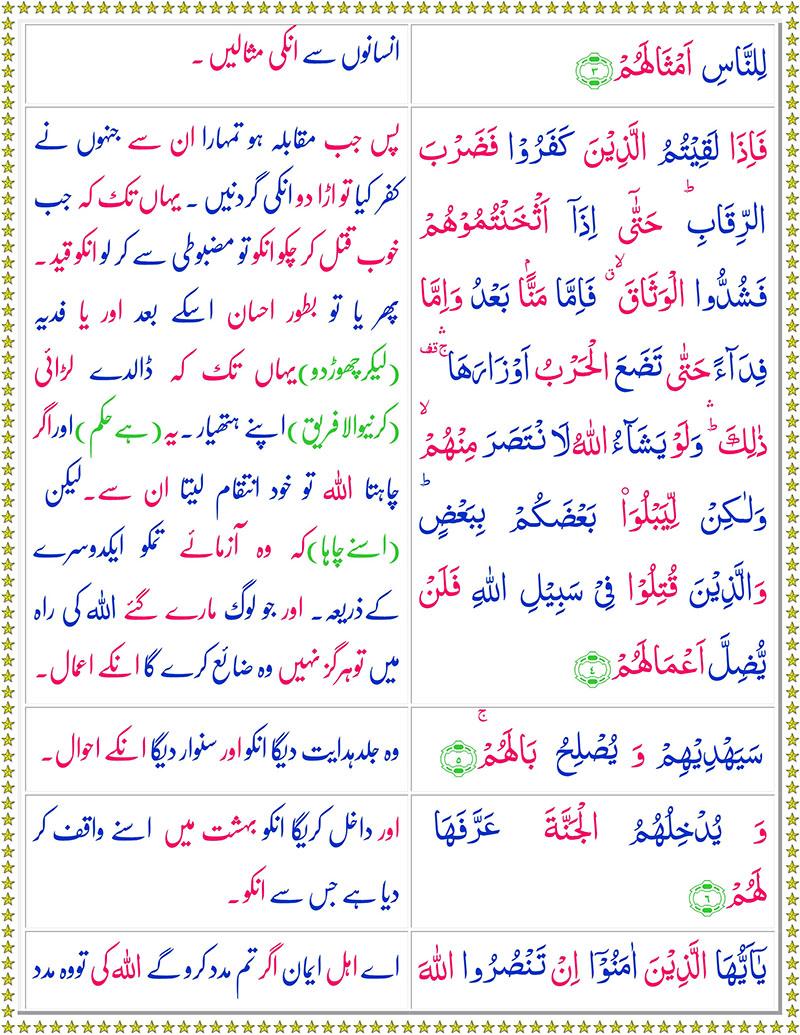 Read Surah Muhammad Online